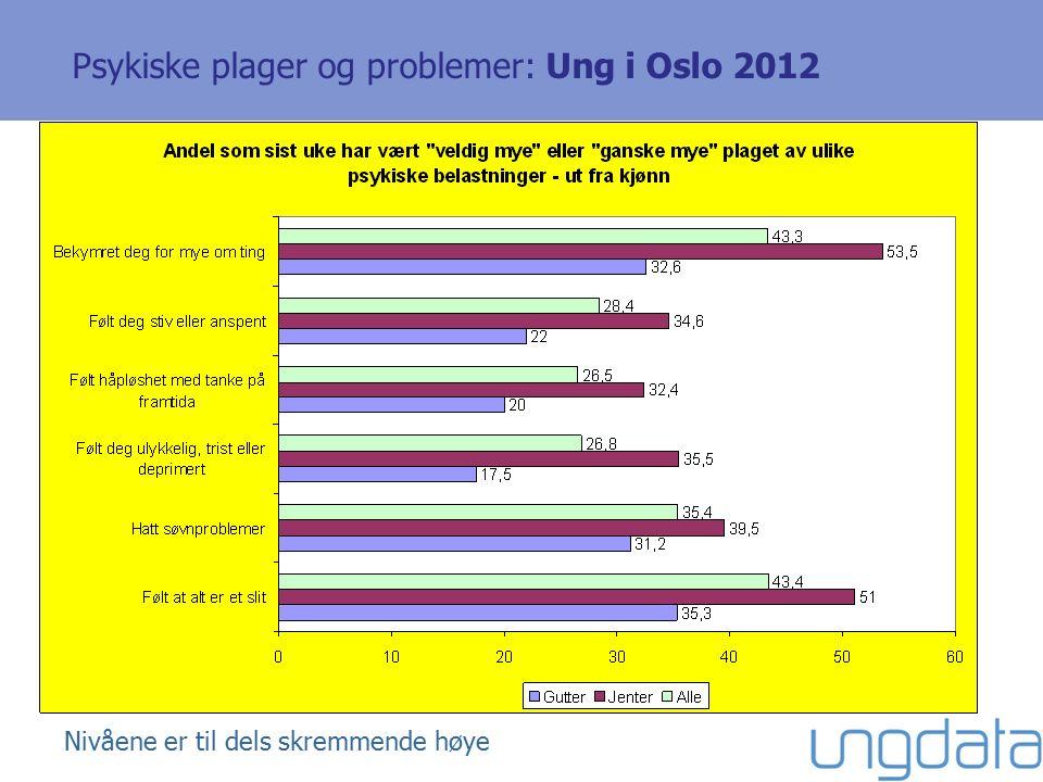 Psykiske plager og problemer: Ung i Oslo 2012 Nivåene er til dels skremmende høye