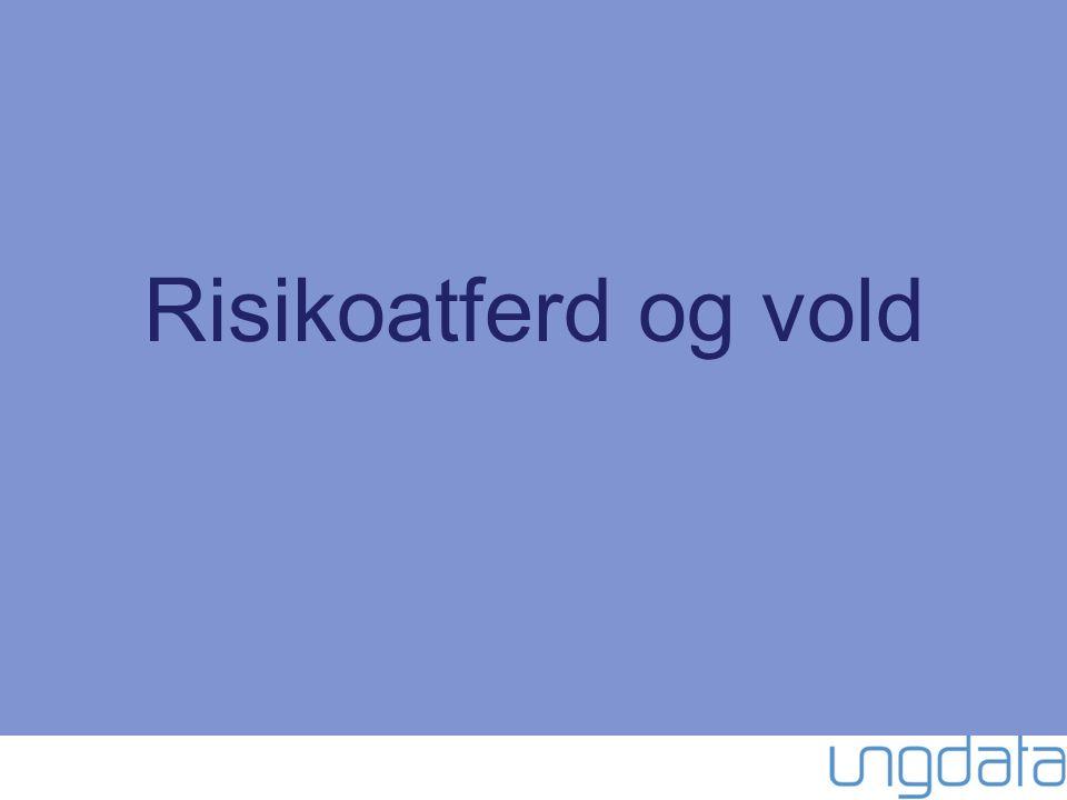Risikoatferd og vold