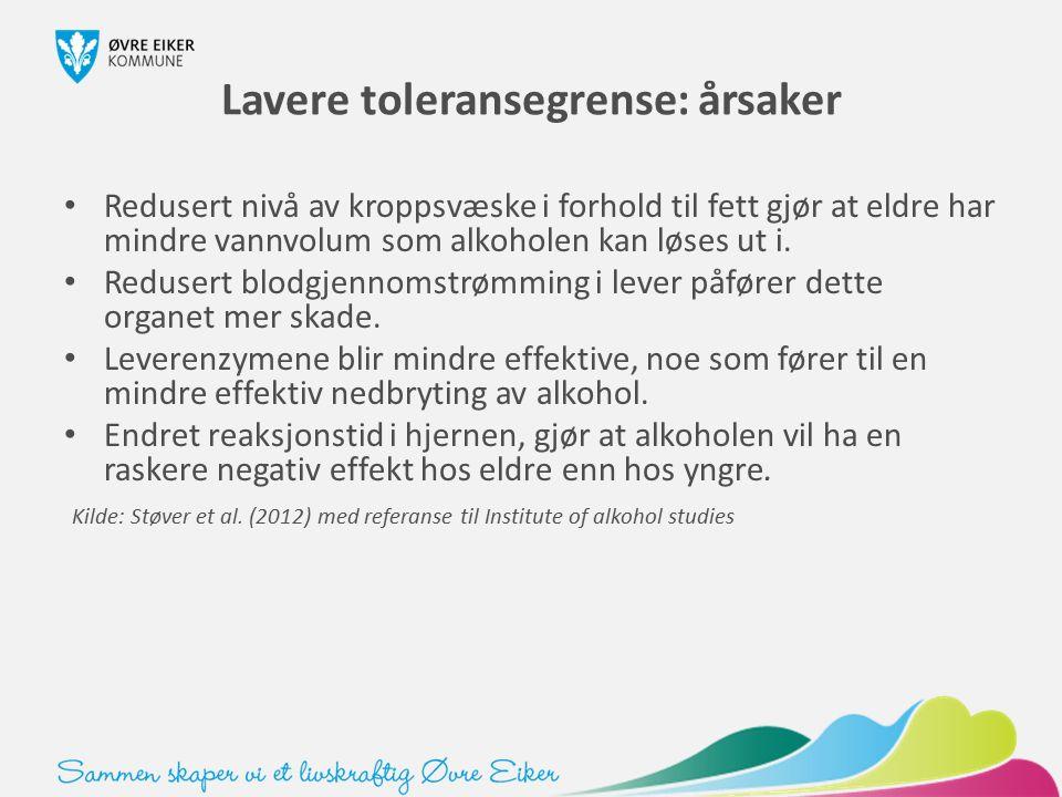 Lavere toleransegrense: årsaker Redusert nivå av kroppsvæske i forhold til fett gjør at eldre har mindre vannvolum som alkoholen kan løses ut i. Redu