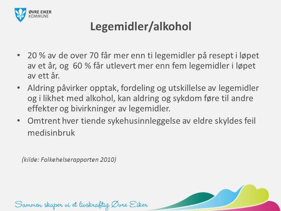 Legemidler/alkohol 20 % av de over 70 får mer enn ti legemidler på resept i løpet av et år, og 60 % får utlevert mer enn fem legemidler i løpet av ett år.