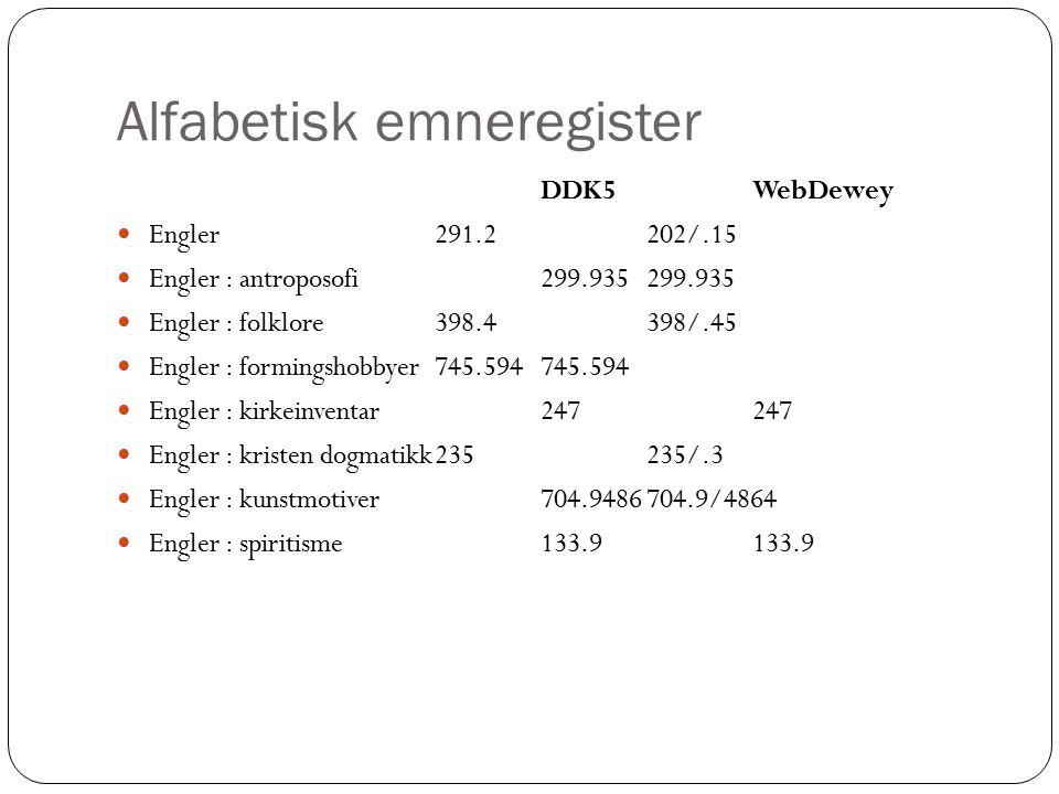 Alfabetisk emneregister DDK5WebDewey Engler291.2202/.15 Engler : antroposofi299.935299.935 Engler : folklore398.4398/.45 Engler : formingshobbyer745.594745.594 Engler : kirkeinventar247247 Engler : kristen dogmatikk235235/.3 Engler : kunstmotiver704.9486704.9/4864 Engler : spiritisme133.9133.9