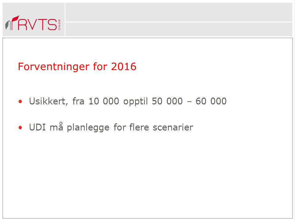 Forventninger for 2016 Usikkert, fra 10 000 opptil 50 000 – 60 000 UDI må planlegge for flere scenarier