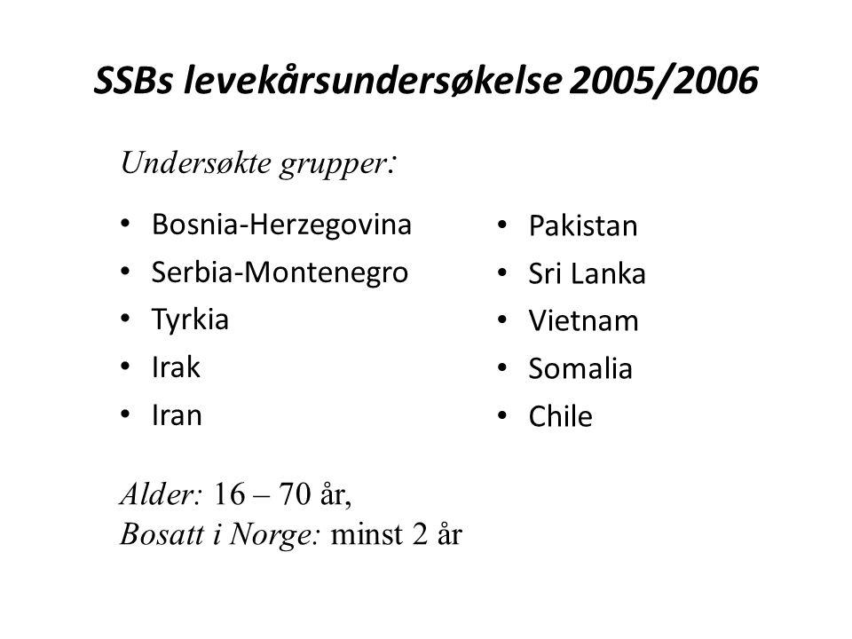 SSBs levekårsundersøkelse 2005/2006 Bosnia-Herzegovina Serbia-Montenegro Tyrkia Irak Iran Pakistan Sri Lanka Vietnam Somalia Chile Alder: 16 – 70 år, Bosatt i Norge: minst 2 år Undersøkte grupper :