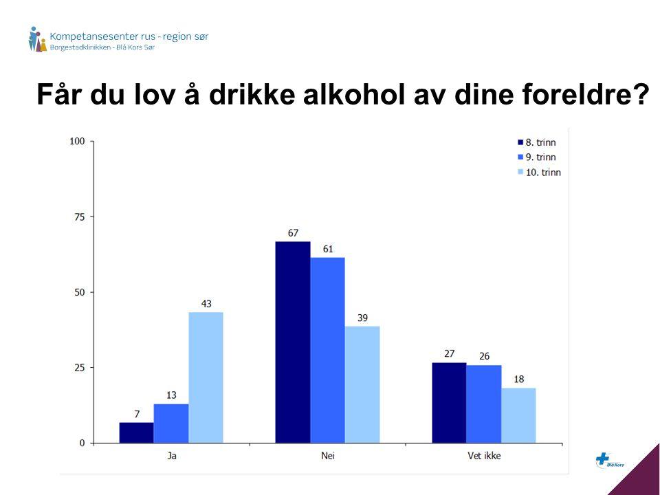 Får du lov å drikke alkohol av dine foreldre