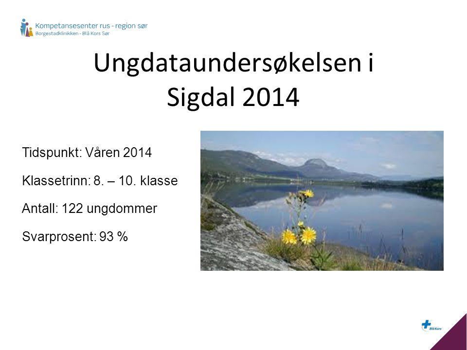 Ungdataundersøkelsen i Sigdal 2014 Tidspunkt: Våren 2014 Klassetrinn: 8.