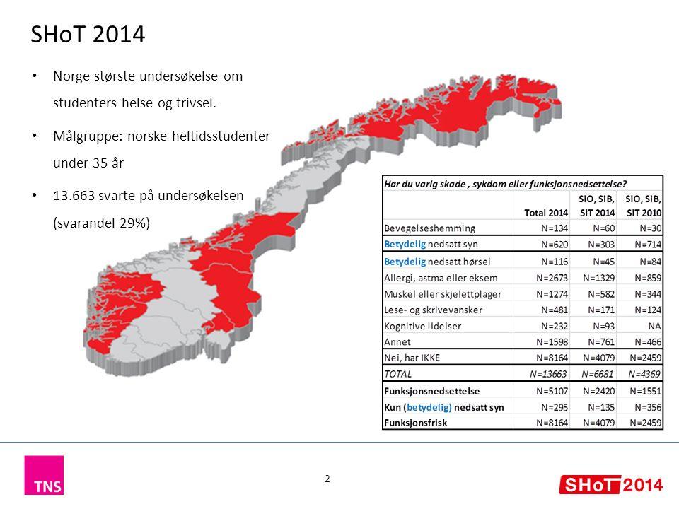 SHoT 2014 2 Norge største undersøkelse om studenters helse og trivsel.