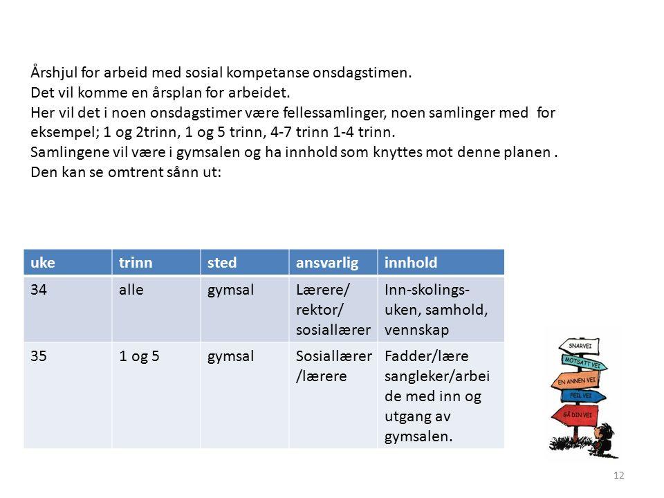 Årshjul for arbeid med sosial kompetanse onsdagstimen.