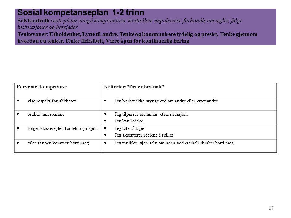 Sosial kompetanseplan 1-2 trinn Selvkontroll; vente på tur, inngå kompromisser, kontrollere impulsivitet, forhandle om regler, følge instruksjoner og beskjeder Tenkevaner: Utholdenhet, Lytte til andre, Tenke og kommunisere tydelig og presist, Tenke gjennom hvordan du tenker, Tenke fleksibelt, Være åpen for kontinuerlig læring Forventet kompetanseKriterier/ Det er bra nok  vise respekt for ulikheter  Jeg bruker ikke stygge ord om andre eller erter andre  bruker innestemme.
