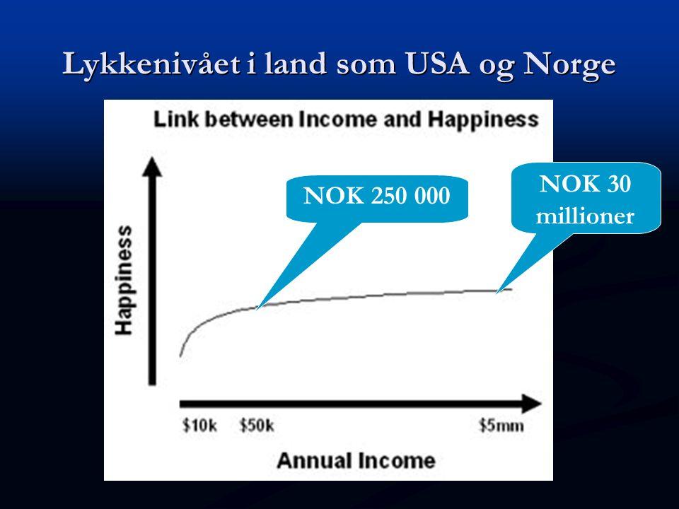 NOK 250 000 NOK 30 millioner Lykkenivået i land som USA og Norge