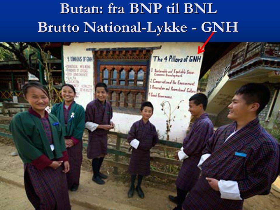 Butan: fra BNP til BNL Brutto National-Lykke - GNH