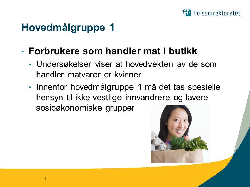 | Hovedmålgruppe 1 Forbrukere som handler mat i butikk Undersøkelser viser at hovedvekten av de som handler matvarer er kvinner Innenfor hovedmålgruppe 1 må det tas spesielle hensyn til ikke-vestlige innvandrere og lavere sosioøkonomiske grupper