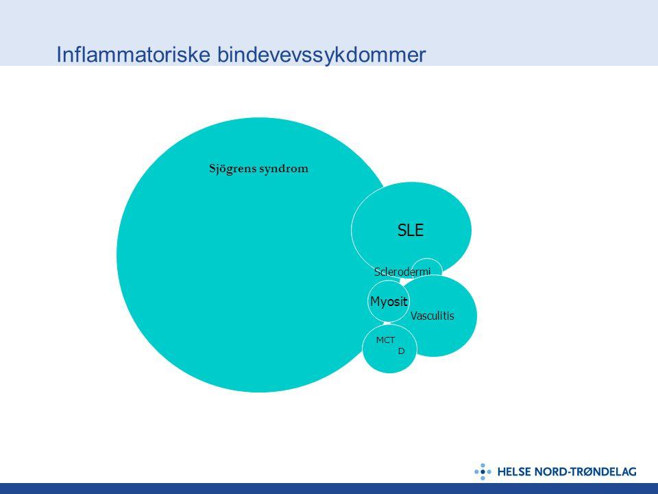 Inflammatoriske bindevevssykdommer Sjögrens syndrom SLE Sclerodermi Vasculitis Myosit MCT D