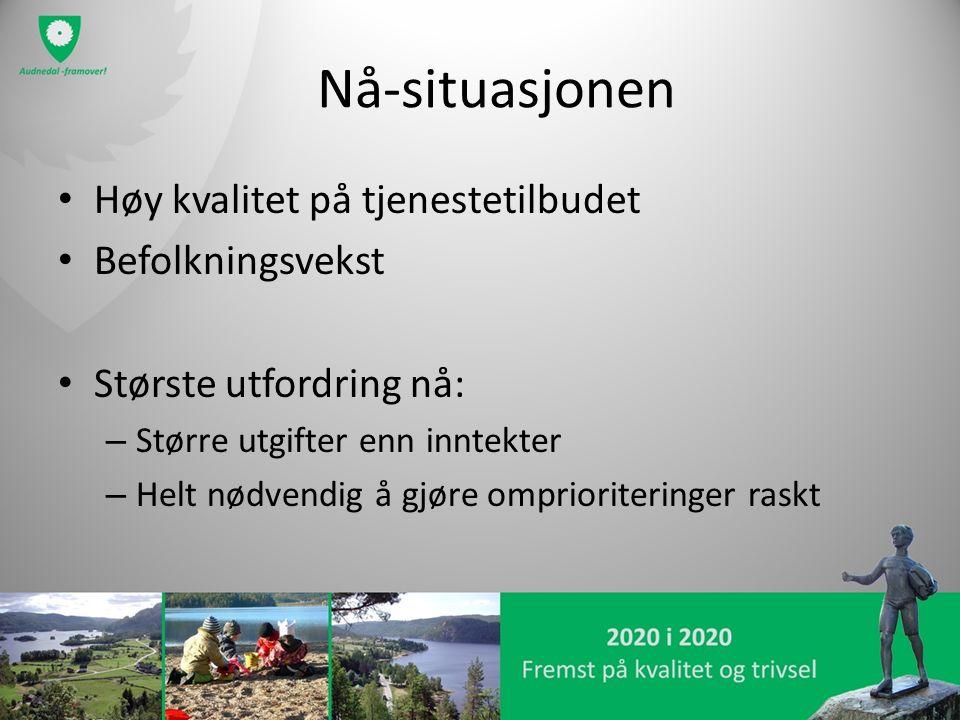 Nå-situasjonen Høy kvalitet på tjenestetilbudet Befolkningsvekst Største utfordring nå: – Større utgifter enn inntekter – Helt nødvendig å gjøre omprioriteringer raskt