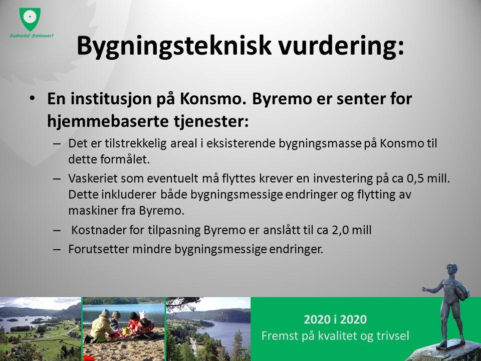Bygningsteknisk vurdering: En institusjon på Konsmo. Byremo er senter for hjemmebaserte tjenester: – Det er tilstrekkelig areal i eksisterende bygning