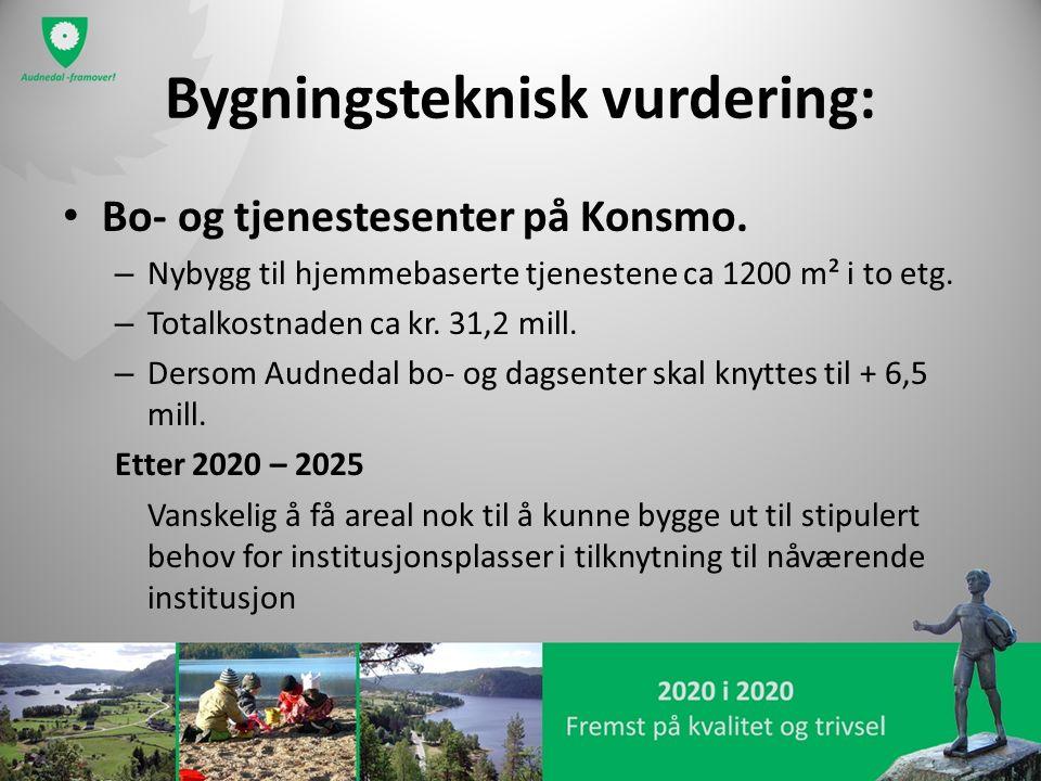 Bygningsteknisk vurdering: Bo- og tjenestesenter på Konsmo. – Nybygg til hjemmebaserte tjenestene ca 1200 m² i to etg. – Totalkostnaden ca kr. 31,2 mi