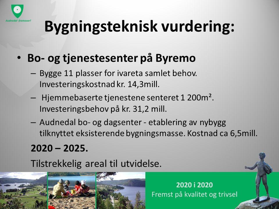 Bygningsteknisk vurdering: Bo- og tjenestesenter på Byremo – Bygge 11 plasser for ivareta samlet behov. Investeringskostnad kr. 14,3mill. – Hjemmebase