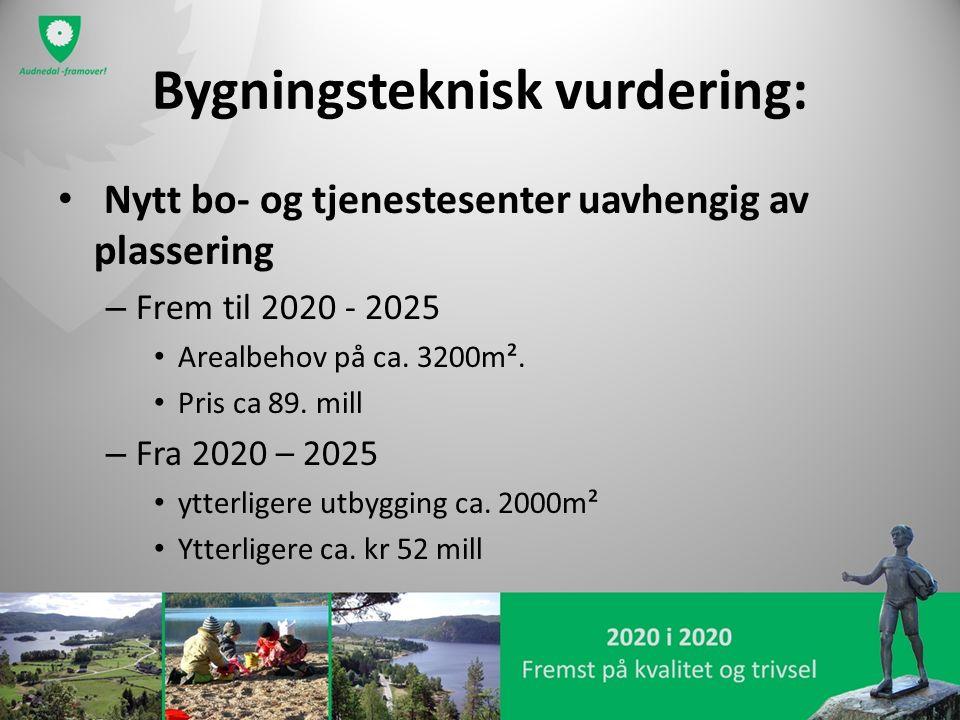 Bygningsteknisk vurdering: Nytt bo- og tjenestesenter uavhengig av plassering – Frem til 2020 - 2025 Arealbehov på ca. 3200m². Pris ca 89. mill – Fra