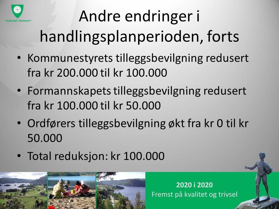 Andre endringer i handlingsplanperioden, forts Kommunestyrets tilleggsbevilgning redusert fra kr 200.000 til kr 100.000 Formannskapets tilleggsbevilgning redusert fra kr 100.000 til kr 50.000 Ordførers tilleggsbevilgning økt fra kr 0 til kr 50.000 Total reduksjon: kr 100.000