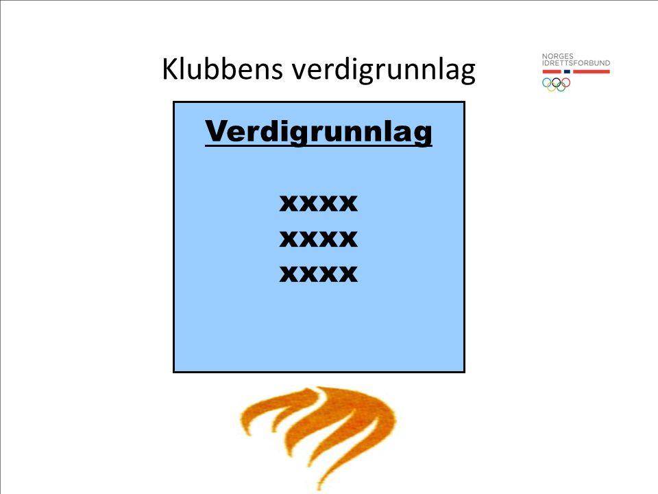 Klubbens verdigrunnlag Verdigrunnlag xxxx