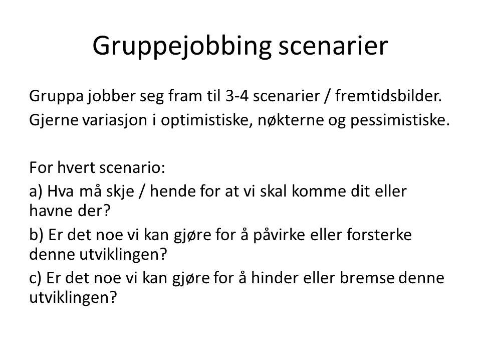 Gruppejobbing scenarier Gruppa jobber seg fram til 3-4 scenarier / fremtidsbilder. Gjerne variasjon i optimistiske, nøkterne og pessimistiske. For hve