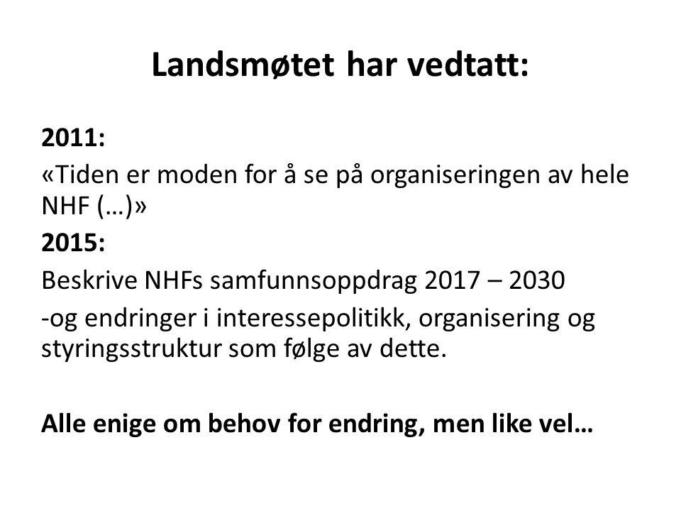 Landsmøtet har vedtatt: 2011: «Tiden er moden for å se på organiseringen av hele NHF (…)» 2015: Beskrive NHFs samfunnsoppdrag 2017 – 2030 -og endringer i interessepolitikk, organisering og styringsstruktur som følge av dette.