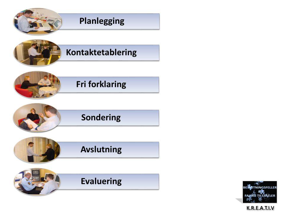 Planlegging Kontaktetablering Fri forklaring Avslutning Evaluering Sondering