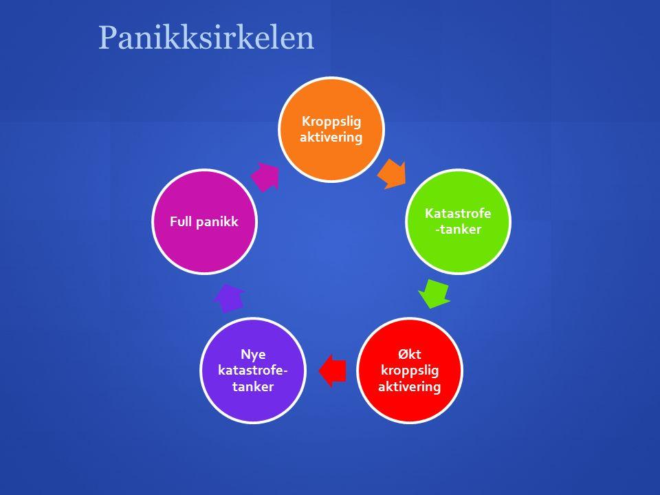 Kroppslig aktivering Katastrofe -tanker Økt kroppslig aktivering Nye katastrofe- tanker Full panikk Panikksirkelen