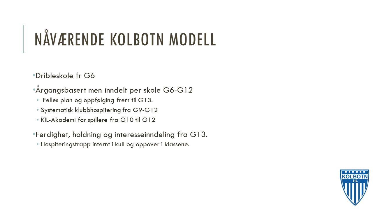 NÅVÆRENDE KOLBOTN MODELL Dribleskole fr G6 Årgangsbasert men inndelt per skole G6-G12 Felles plan og oppfølging frem til G13.