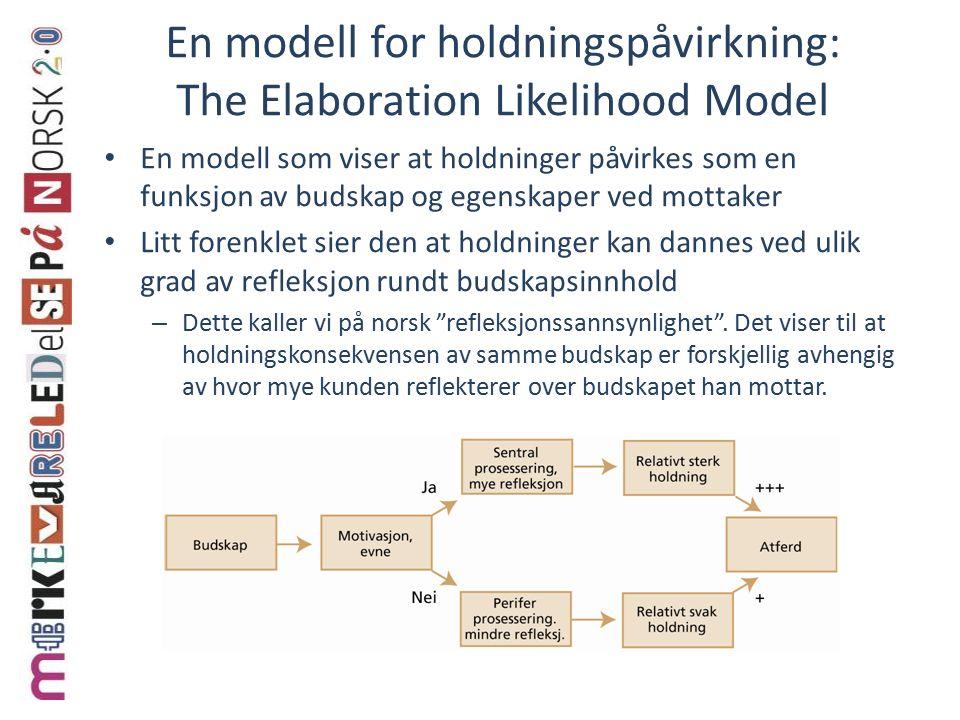 En modell for holdningspåvirkning: The Elaboration Likelihood Model En modell som viser at holdninger påvirkes som en funksjon av budskap og egenskaper ved mottaker Litt forenklet sier den at holdninger kan dannes ved ulik grad av refleksjon rundt budskapsinnhold – Dette kaller vi på norsk refleksjonssannsynlighet .