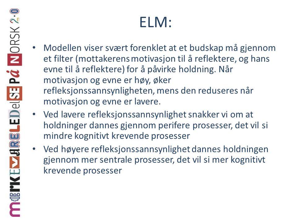 ELM: Modellen viser svært forenklet at et budskap må gjennom et filter (mottakerens motivasjon til å reflektere, og hans evne til å reflektere) for å påvirke holdning.