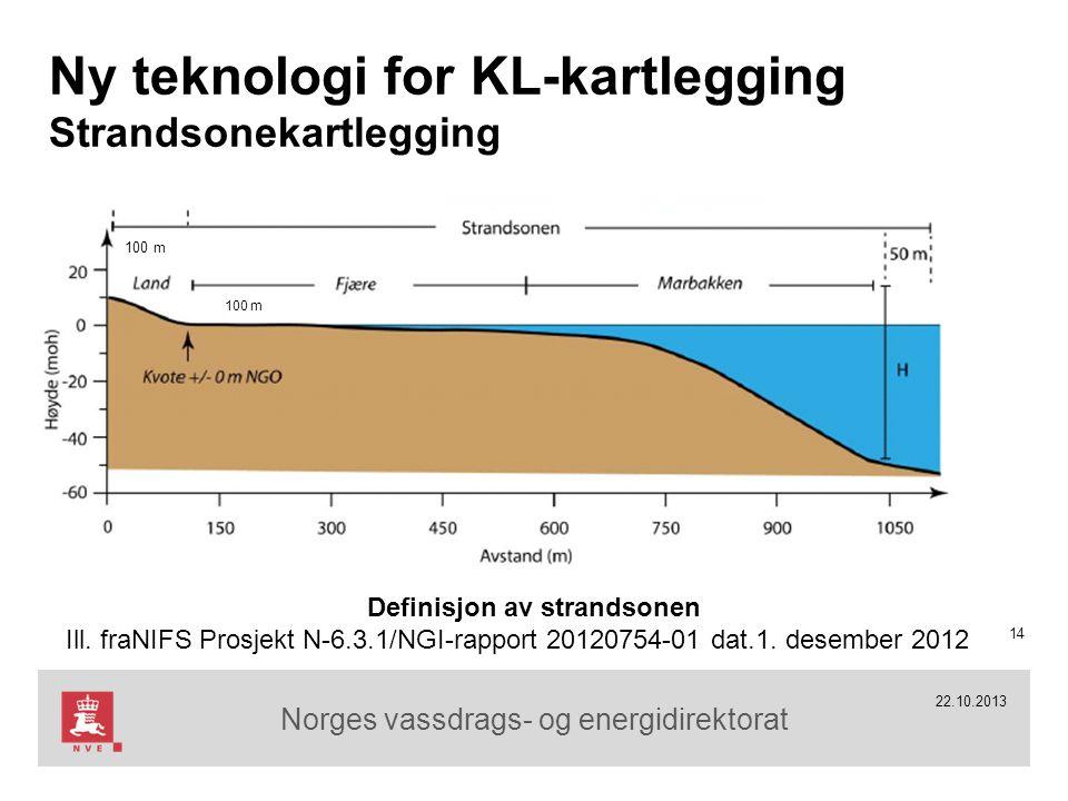 Norges vassdrags- og energidirektorat 22.10.2013 14 Ny teknologi for KL-kartlegging Strandsonekartlegging 100 m Definisjon av strandsonen Ill. fraNIFS