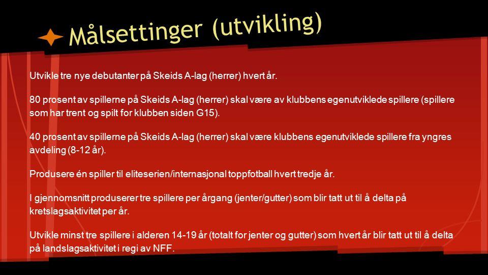 Målsettinger (utvikling) Utvikle tre nye debutanter på Skeids A-lag (herrer) hvert år.
