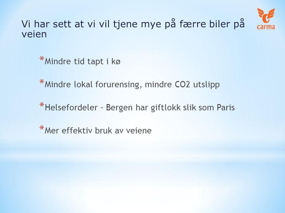 * Mindre tid tapt i kø * Mindre lokal forurensing, mindre CO2 utslipp * Helsefordeler – Bergen har giftlokk slik som Paris * Mer effektiv bruk av veiene Vi har sett at vi vil tjene mye på færre biler på veien