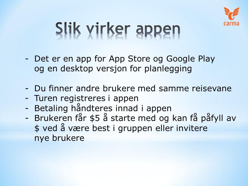 -Det er en app for App Store og Google Play og en desktop versjon for planlegging -Du finner andre brukere med samme reisevane -Turen registreres i appen -Betaling håndteres innad i appen -Brukeren får $5 å starte med og kan få påfyll av $ ved å være best i gruppen eller invitere nye brukere