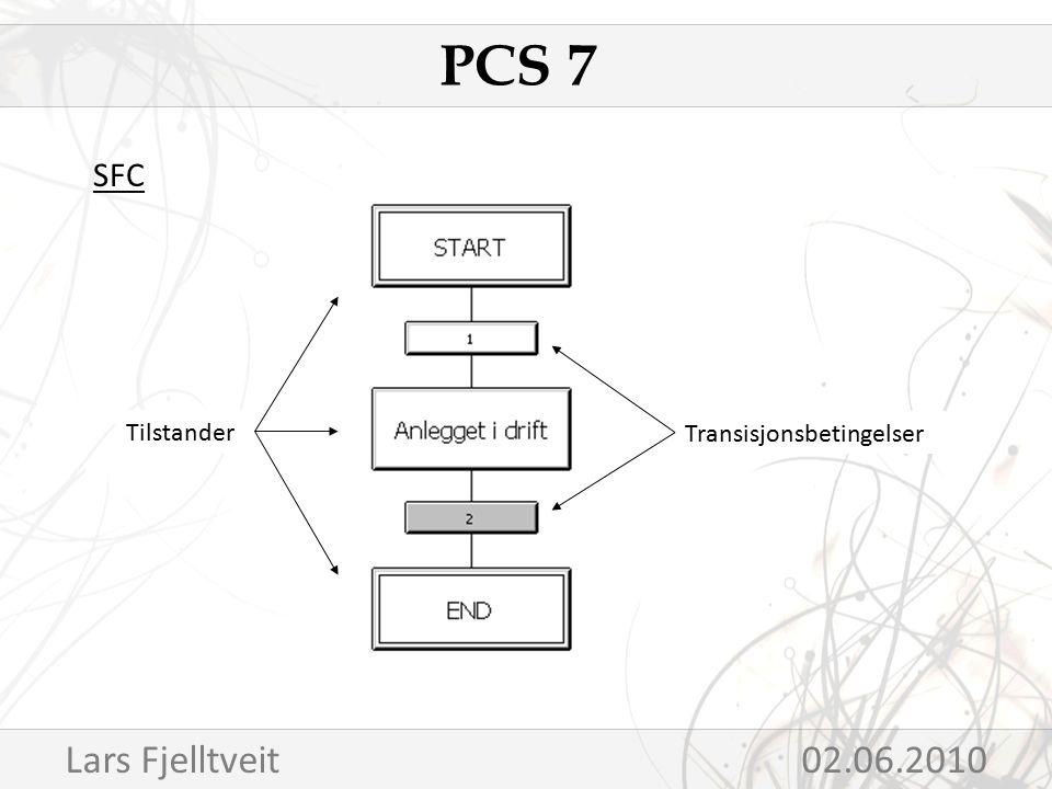 SFC PCS 7 Lars Fjelltveit 02.06.2010 Tilstander Transisjonsbetingelser