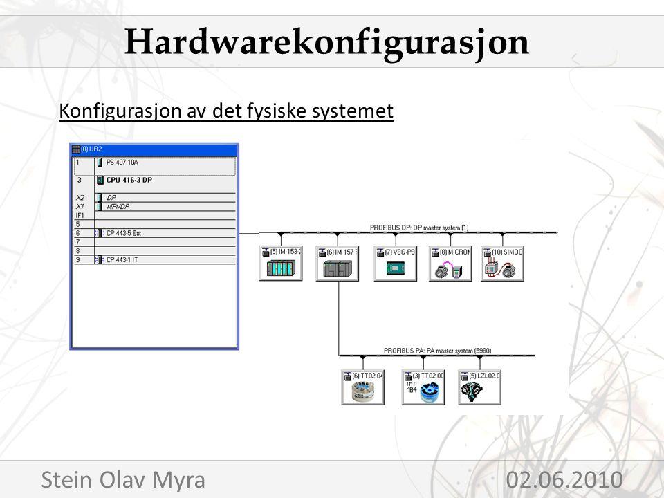 Konfigurasjon av det fysiske systemet Hardwarekonfigurasjon Stein Olav Myra02.06.2010