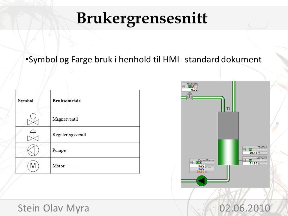 Symbol og Farge bruk i henhold til HMI- standard dokument Brukergrensesnitt Stein Olav Myra02.06.2010 SymbolBruksområde Magnetventil Reguleringsventil Pumpe Motor