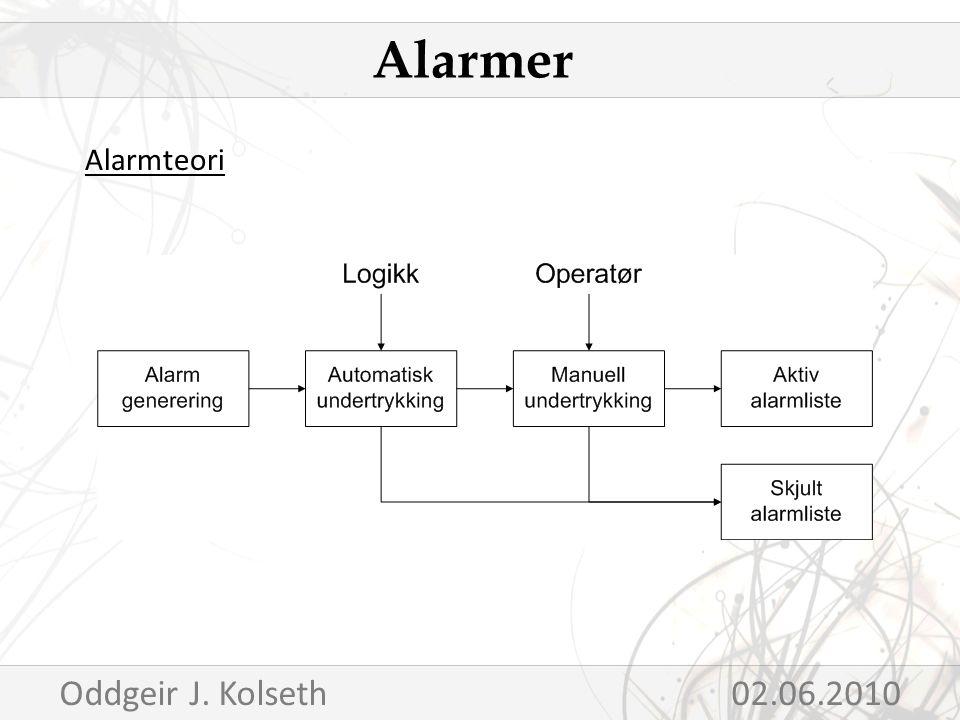 Alarmteori Alarmer Oddgeir J. Kolseth 02.06.2010