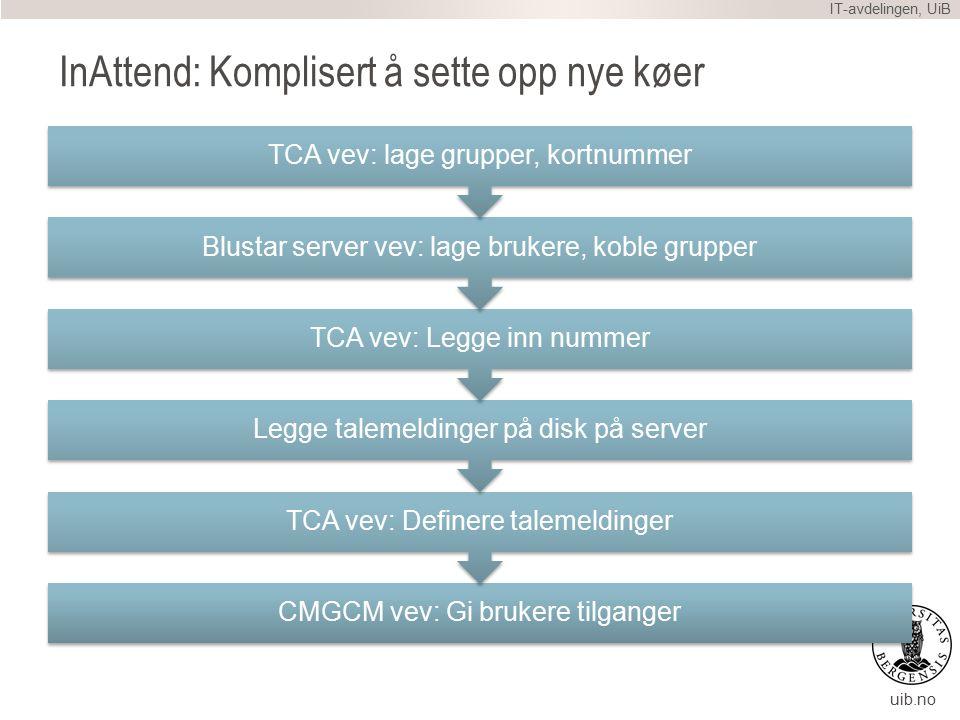 uib.no InAttend: Komplisert å sette opp nye køer CMGCM vev: Gi brukere tilganger TCA vev: Definere talemeldinger Legge talemeldinger på disk på server TCA vev: Legge inn nummer Blustar server vev: lage brukere, koble grupper TCA vev: lage grupper, kortnummer IT-avdelingen, UiB