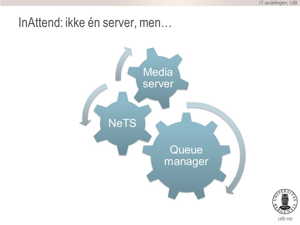 uib.no InAttend: ikke én server, men… Queue manager NeTS Media server IT-avdelingen, UiB