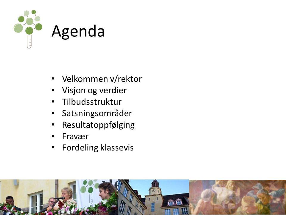 Agenda Velkommen v/rektor Visjon og verdier Tilbudsstruktur Satsningsområder Resultatoppfølging Fravær Fordeling klassevis