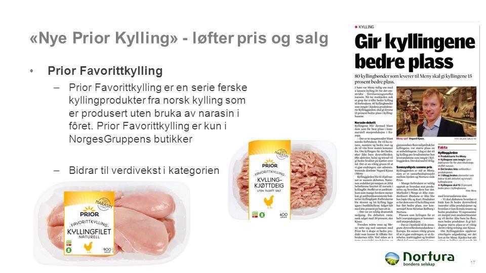 «Nye Prior Kylling» - løfter pris og salg Prior Favorittkylling –Prior Favorittkylling er en serie ferske kyllingprodukter fra norsk kylling som er produsert uten bruka av narasin i fôret.