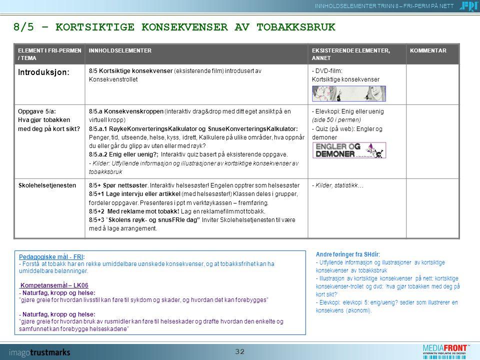 INNHOLDSELEMENTER TRINN 8 – FRI-PERM PÅ NETT 32 8/5 – KORTSIKTIGE KONSEKVENSER AV TOBAKKSBRUK ELEMENT I FRI-PERMEN / TEMA INNHOLDSELEMENTER EKSISTERENDE ELEMENTER, ANNET KOMMENTAR Introduksjon: 8/5 Kortsiktige konsekvenser (eksisterende film) introdusert av Konsekvenstrollet - DVD-film: Kortsiktige konsekvenser Oppgave 5/a: Hva gjør tobakken med deg på kort sikt.