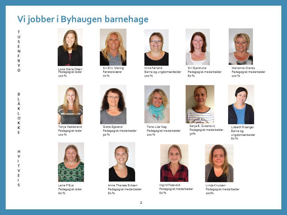 Vi jobber i Byhaugen barnehage 2 Pedagogisk leder 100 % Nina Førland Barne og ungdomsarbeider 100 % Siri Bjerklund Pedagogisk medarbeider 80 % Marianne Olsnes Pedagogisk medarbeider 100 % TUSENFRYDBLÅKLOKKEHVITVEISTUSENFRYDBLÅKLOKKEHVITVEIS Tonje Haddeland Pedagogisk leder 100 % Grete Egeland Pedagogisk medarbeider 90 % Lene P Bye Pedagogisk leder 60 % Anne Therese Eriksen Pedagogisk medarbeider 80 % Tone Lise Nag Pedagogisk medarbeider 100 % Lisbeth Risanger Barne og ungdomsarbeider 60 % Lone Marie Olsen Linda Knutsen Pedagogisk medarbeider 100% Siv Elin Meling Førskolelærer 70 % Sanja B.
