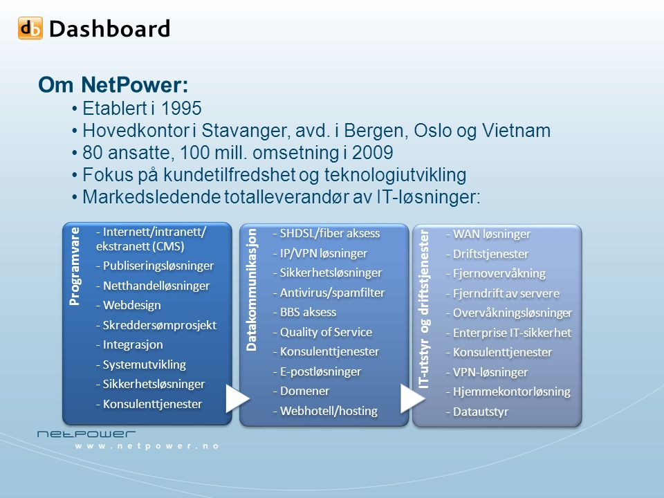 Om NetPower: Etablert i 1995 Hovedkontor i Stavanger, avd. i Bergen, Oslo og Vietnam 80 ansatte, 100 mill. omsetning i 2009 Fokus på kundetilfredshet