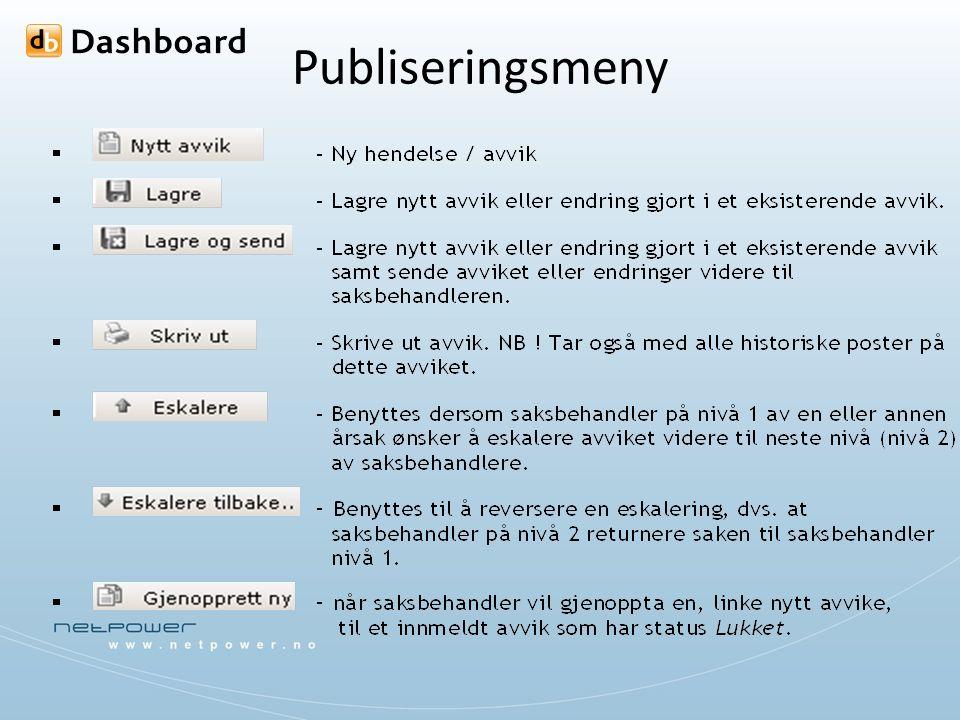 Publiseringsmeny