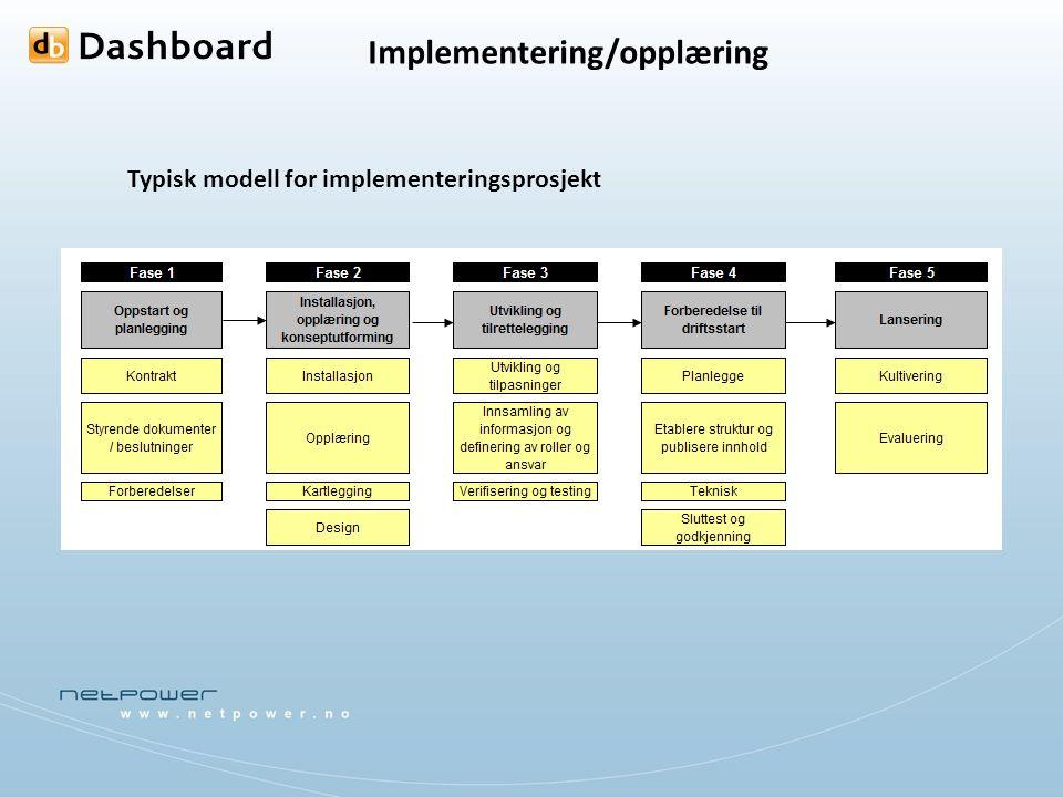 Implementering/opplæring Typisk modell for implementeringsprosjekt