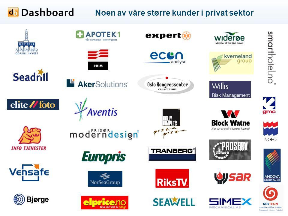 Noen av våre større kunder i privat sektor