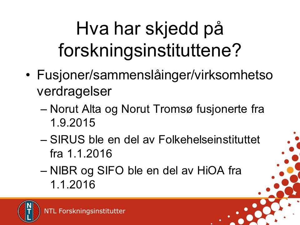 Hva har skjedd på forskningsinstituttene? Fusjoner/sammenslåinger/virksomhetso verdragelser –Norut Alta og Norut Tromsø fusjonerte fra 1.9.2015 –SIRUS