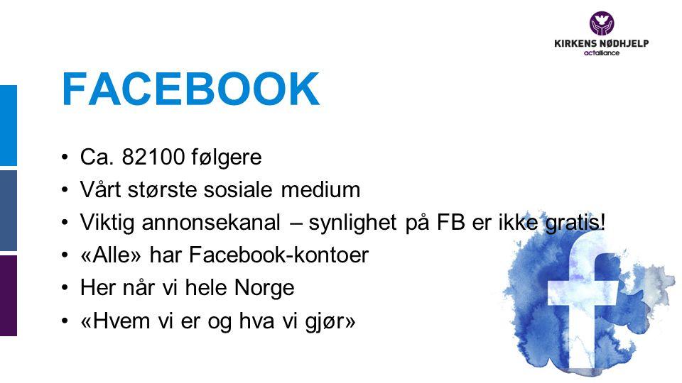 FACEBOOK Ca. 82100 følgere Vårt største sosiale medium Viktig annonsekanal – synlighet på FB er ikke gratis! «Alle» har Facebook-kontoer Her når vi he